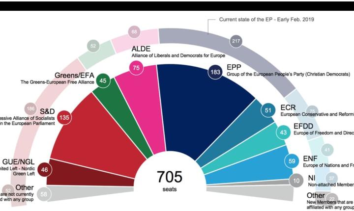 previziuni alegeri mai 2019