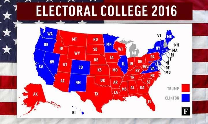 Colegiul Electoral
