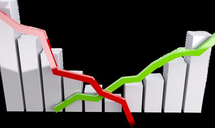 Deficitul comercial din luna mai a crescut cu 30% fata de anul trecut, iar inflatia a coborat la 3,84%.