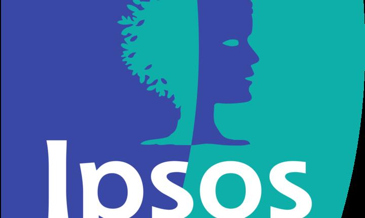 Rezultatele studiului Ipsos arată că oamenii răspund greșit în mod sistematic la întrebări pe teme de interes public