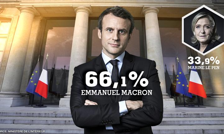 Emmanuel Macron, presedintele-ales al Frantei