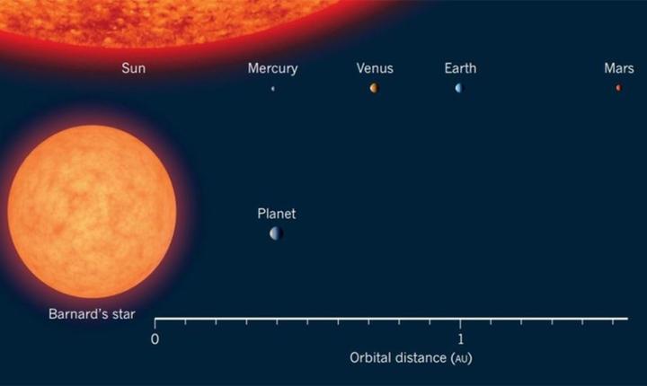 O planetă descoperită recent fascinează oamenii de ştiinţă (Sursa foto: site Universitatea Villanova)