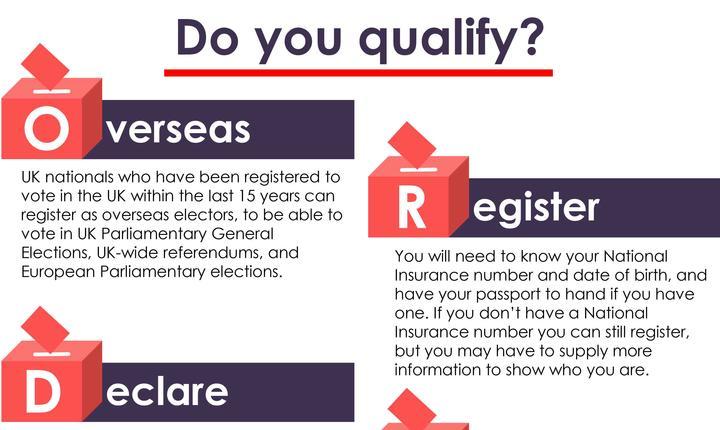 Campania de sensibilizare a expatriatilor britanici din Franta ca sà se înscrie pe listele electorale din stràinàttae pe 4 februarie