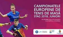 Campionatele Europene de Tenis de Masă pentru Juniori, Cluj Napoca, 15-24 iulie 2018