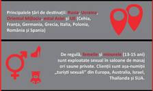 Graf trafic de persoane din R.Moldova