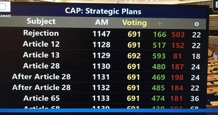 vot PAC 2020 PE