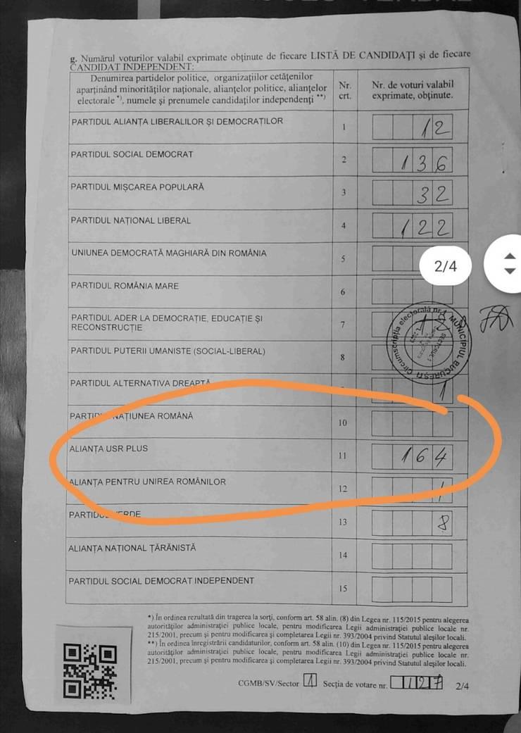 BEC analizeaza miercuri solicitarea PSD de a anula alegerile din sectorul 1 sau de a  renumara voturile