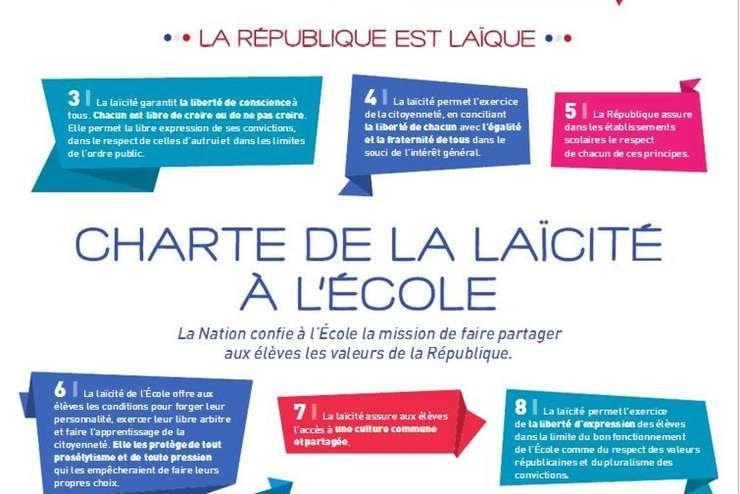 Carta laicitàtii în scolile franceze