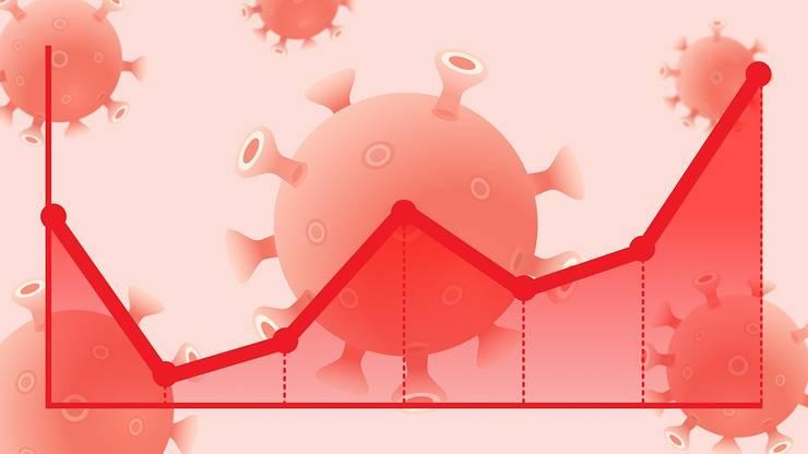 Bilantul infectarilor trece de 7000  iar Bucurestiul intra si el in scenariul rosu.