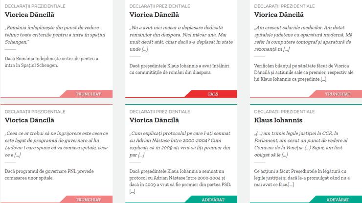 FACTUAL, primul site de fact-checking pe politicile și declarațiile publice din România, a analizat declarațiile prezidențiabililor.