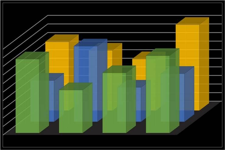 Cele mai mari economii, la nivel global și european, scăderi istorice. Și o veste bună: sunt speranțe de revenire