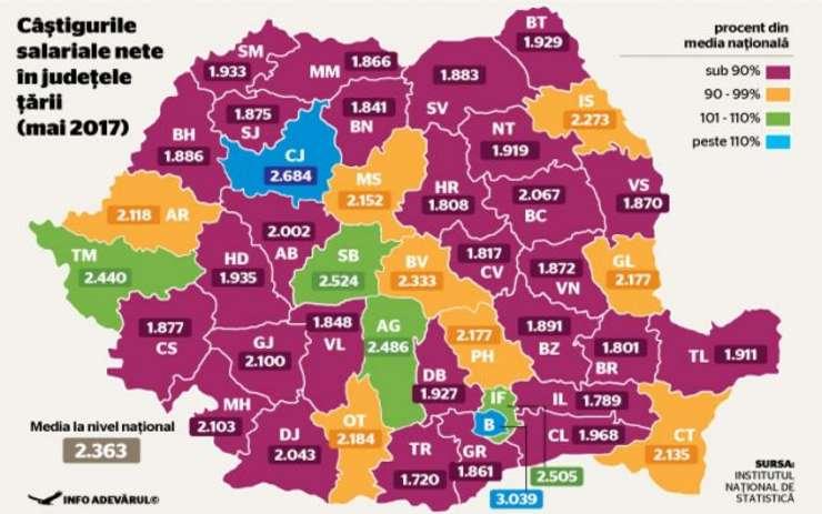 Harta Salariilor Din Romania Adevărul Rfi Mobile