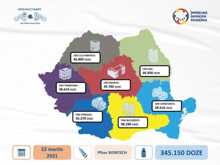 Alte 345.000 de doze de vaccin Pfizer sosesc  în România.