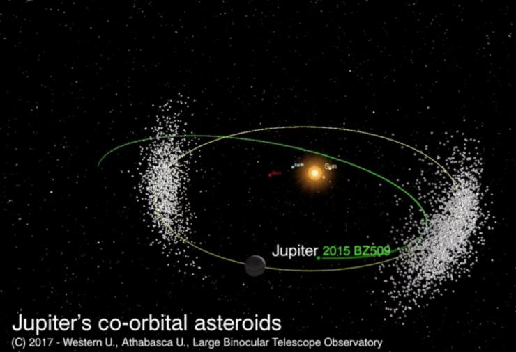 """Asteroidul care şi-a """"pierdut"""" direcţia (Sursa foto: site Western University Canada)"""