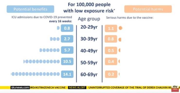 Raport beneficii - riscuri ale vaccinării