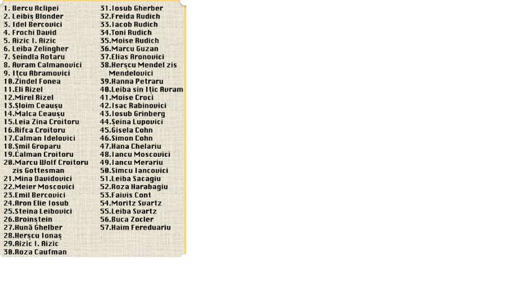 Lista morților în Pogromul de la Dorohoi