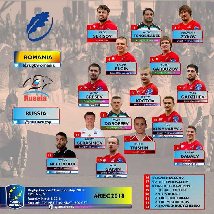 Lotul Rusiei pentru meciul cu România