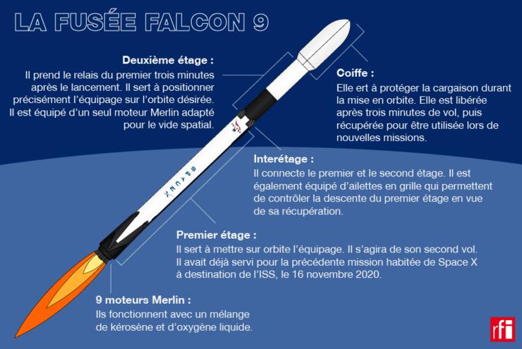 """Racheta """"Falcon 9"""""""