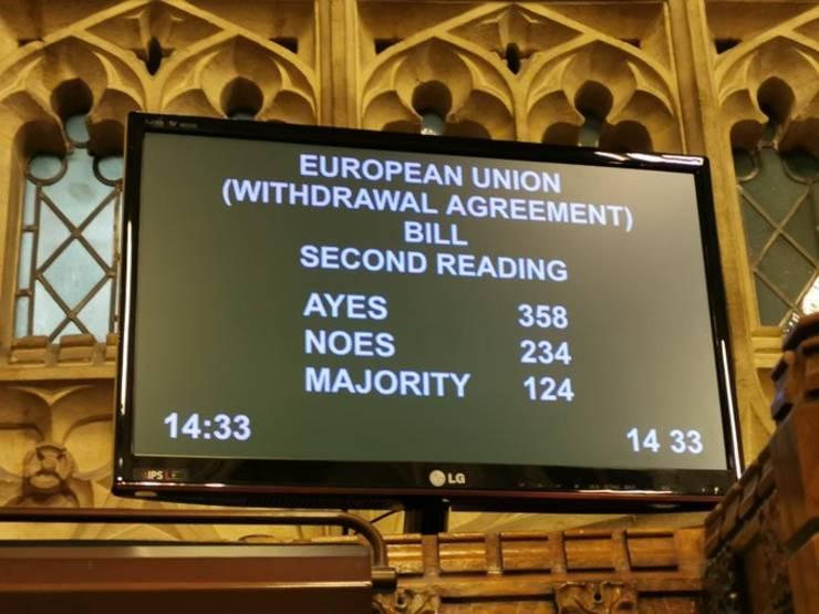 Rezultatul votului asupra acordului Brexit