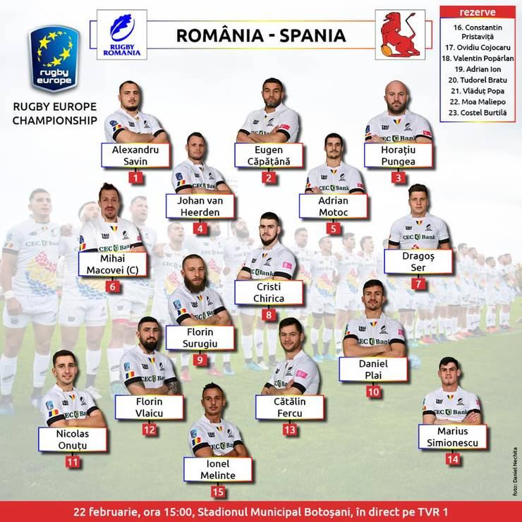 Echipa României pentru meciul cu Spania
