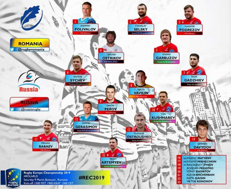 Lotul Rusiei pentru meciul cu România de la Botoșani