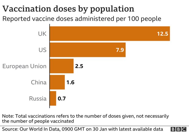 Comparație vaccinuri